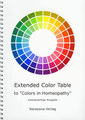 Extended Color Table, Ulrich Welte