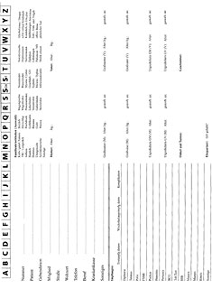 H. Arzt: Patientenkarteimappe Homöopathie incl. Abhefter 1 Ex.