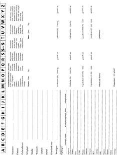 Patientenkarteimappe Homöopathie incl. Abhefter 1 Ex./H. Arzt