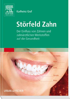 Störfeld Zahn/Karlheinz Graf