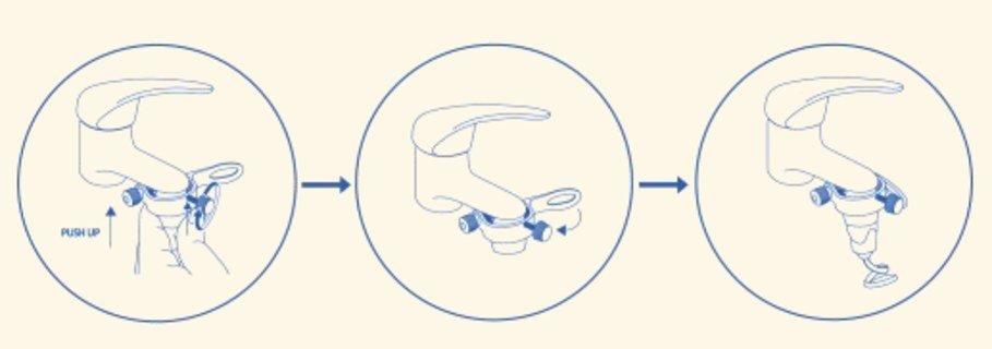Addy Universal  Schnelladapter - nach Andreas Moritz