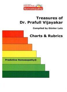 Treasures of Dr. Prafull Vijayakar/Prafull Vijayakar